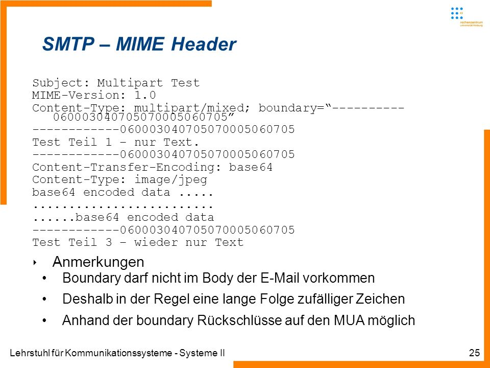 Lehrstuhl für Kommunikationssysteme - Systeme II25 SMTP – MIME Header Subject: Multipart Test MIME-Version: 1.0 Content-Type: multipart/mixed; boundar
