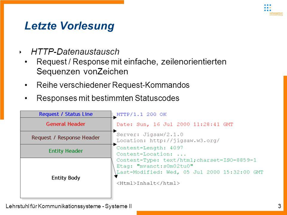 Lehrstuhl für Kommunikationssysteme - Systeme II3 Letzte Vorlesung HTTP-Datenaustausch Request / Response mit e infache, zeilenorientierten Sequenzen