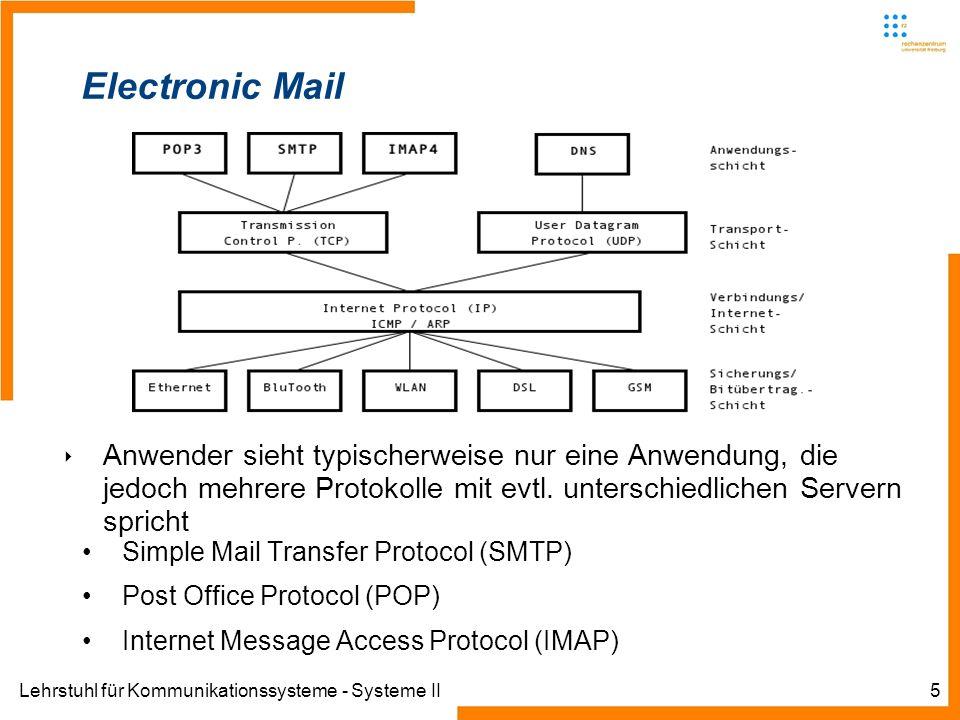 Lehrstuhl für Kommunikationssysteme - Systeme II6 Email – Komponenten Begriffe (unterschiedlich stark verwendet) MUA Mail User Agent – Nachrichten lesen / schreiben MTA Mail Transfer Agent – Sicherstellung von Weiterleitung MDA Mail Delivery Agent – in Mailbox schreiben (lokal); zum nachsten MTA weiterleiten MRA Mail Retrieval Agent – aus der Mailbox lesen Die Applikation wird typischerweise als Mailreader oder als Mail User Agents (MUA) bezeichnet Verfassen von E-Mails Versenden von E-Mail über einen Mailserver Abrufen eingehender E-Mails von einem Mailserver Verwalten der Mailbox auf einem Mailserver