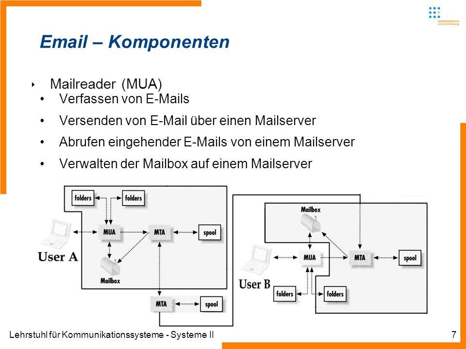 Lehrstuhl für Kommunikationssysteme - Systeme II28 Post Office Protocol (v3) POP3 Server-Antwort besteht aus Statusmeldung ( +OK oder -ERR) und Schlüsselwort Meldung kann bis zu 512 Zeichen lang sein Kommunikation findet in drei Phasen statt Autorisierungsphase -Client meldet sich an Transaktionsphase -Client fordert vom Server Aktionen Udate-Phase -Aktionen werden entgültig vollzogen