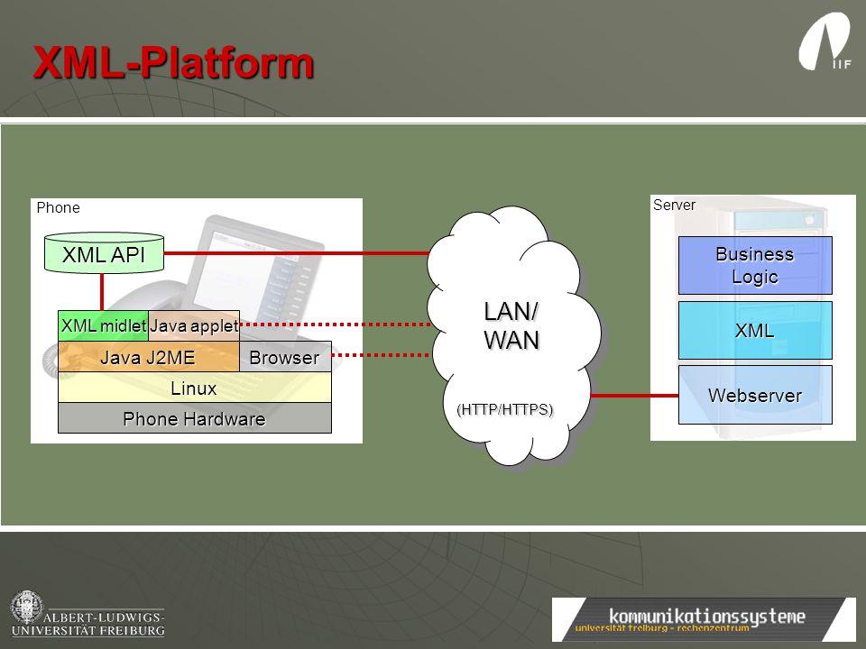 XML-Platform Phone Hardware Linux Java J2ME Browser XML midlet Java applet XML API LAN/ LAN/ WAN WAN (HTTP/HTTPS) (HTTP/HTTPS) LAN/ LAN/ WAN WAN (HTTP