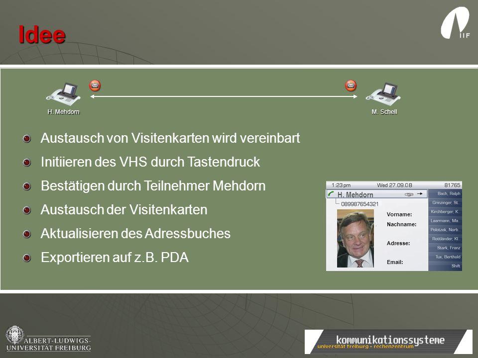 Idee H. Mehdorn M. Schell H. Mehdorn. Vorname: Nachname: Adresse: Email: Austausch von Visitenkarten wird vereinbart Initiieren des VHS durch Tastendr