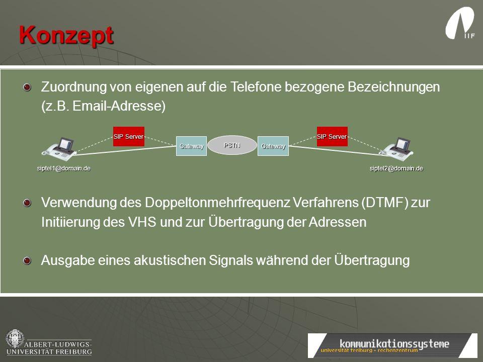 Konzept Zuordnung von eigenen auf die Telefone bezogene Bezeichnungen (z.B. Email-Adresse) Verwendung des Doppeltonmehrfrequenz Verfahrens (DTMF) zur