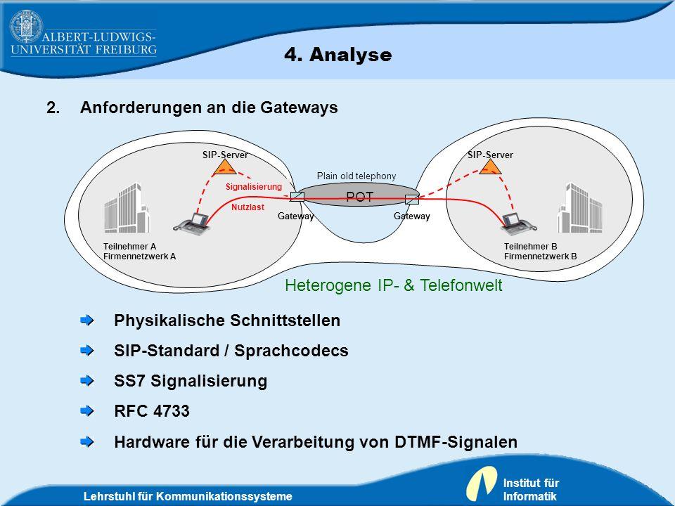 Lehrstuhl für Kommunikationssysteme Institut für Informatik 2.Anforderungen an die Gateways Physikalische Schnittstellen SIP-Standard / Sprachcodecs S