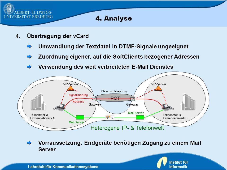 Lehrstuhl für Kommunikationssysteme Institut für Informatik 4.Übertragung der vCard Umwandlung der Textdatei in DTMF-Signale ungeeignet Zuordnung eige