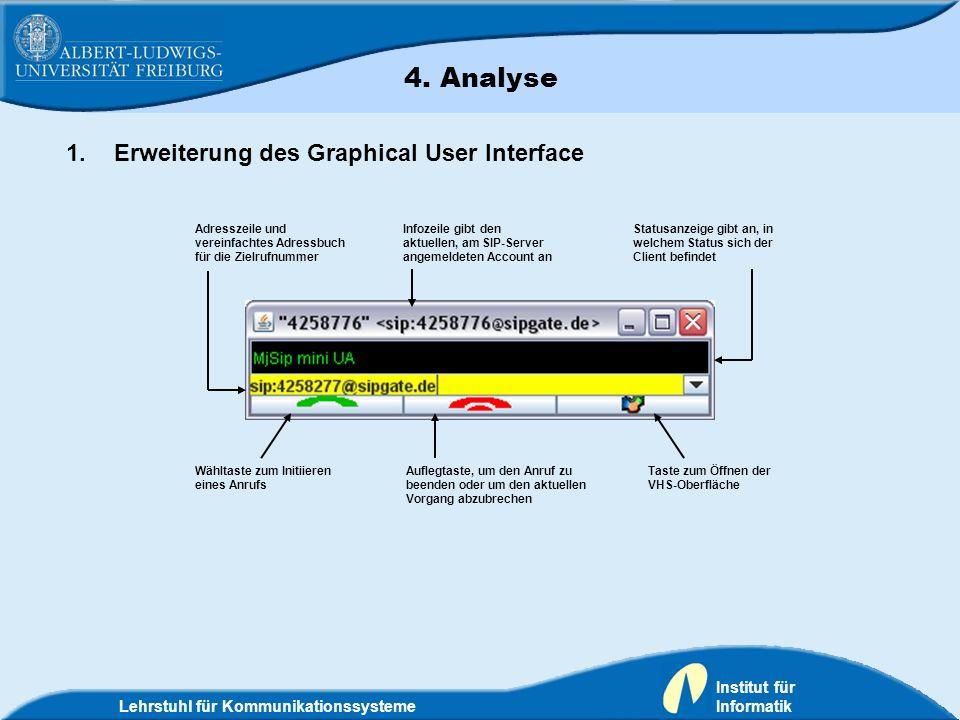 Lehrstuhl für Kommunikationssysteme Institut für Informatik 1.Erweiterung des Graphical User Interface Adresszeile und vereinfachtes Adressbuch für di
