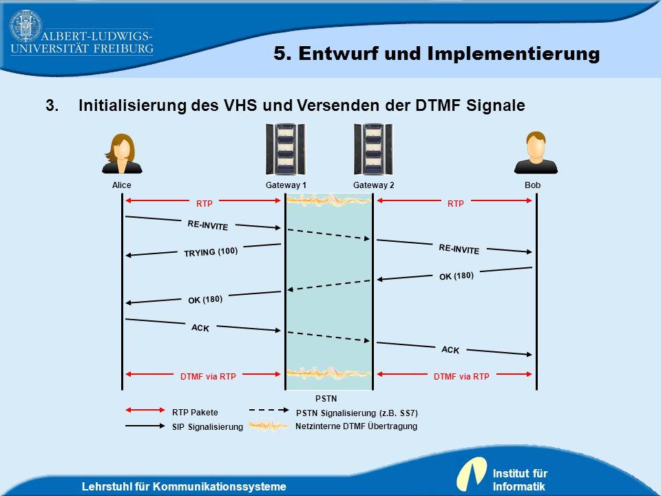 Lehrstuhl für Kommunikationssysteme Institut für Informatik 3.Initialisierung des VHS und Versenden der DTMF Signale AliceBobGateway 1Gateway 2 PSTN R