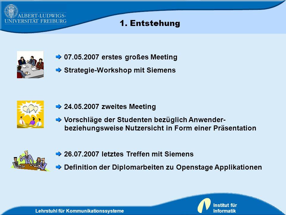 Lehrstuhl für Kommunikationssysteme Institut für Informatik Inhalt 07.05.2007 erstes großes Meeting Strategie-Workshop mit Siemens 24.05.2007 zweites