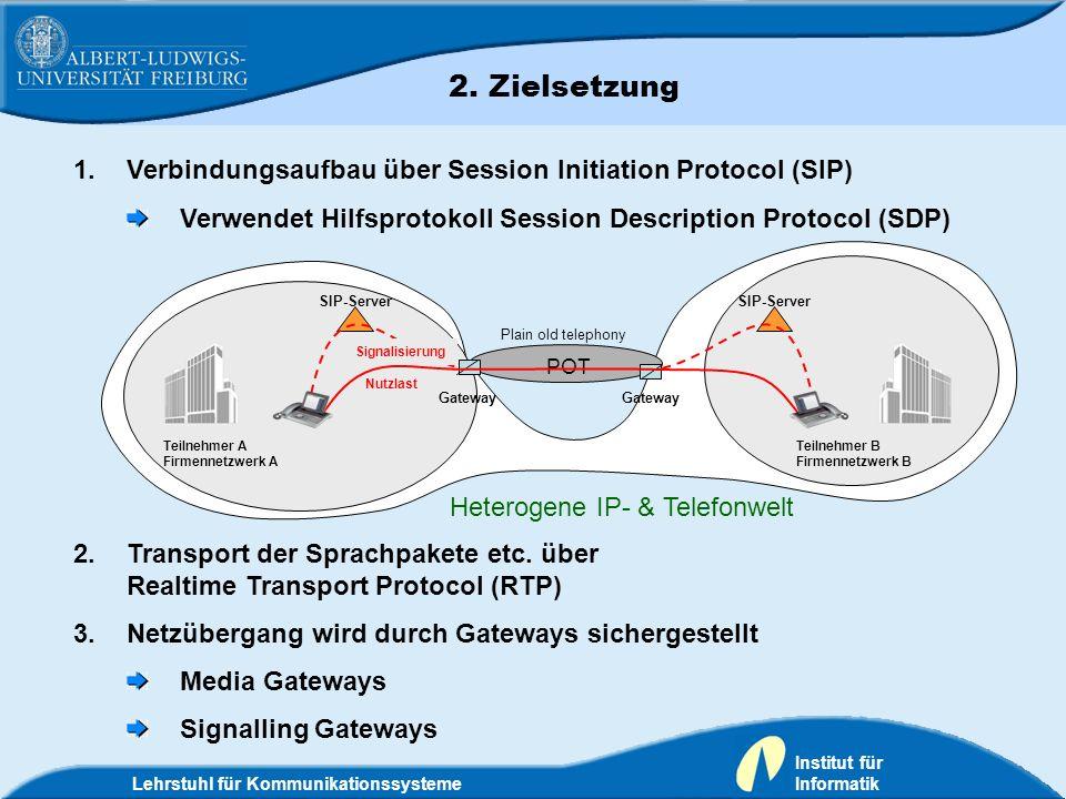 Lehrstuhl für Kommunikationssysteme Institut für Informatik 1.Verbindungsaufbau über Session Initiation Protocol (SIP) Verwendet Hilfsprotokoll Sessio