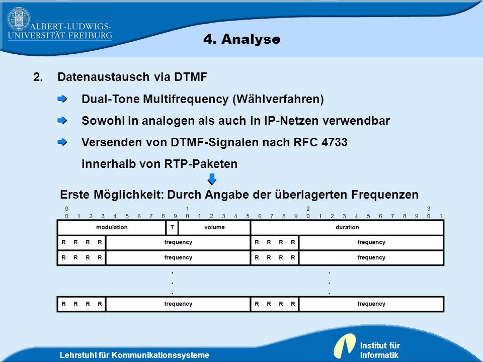 Lehrstuhl für Kommunikationssysteme Institut für Informatik 2.Datenaustausch via DTMF Dual-Tone Multifrequency (Wählverfahren) Sowohl in analogen als