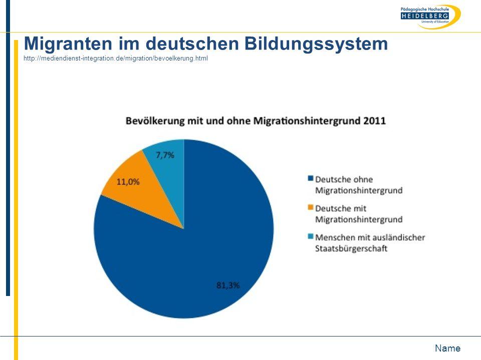 Name Migranten im deutschen Bildungssystem http://mediendienst-integration.de/migration/bevoelkerung.html