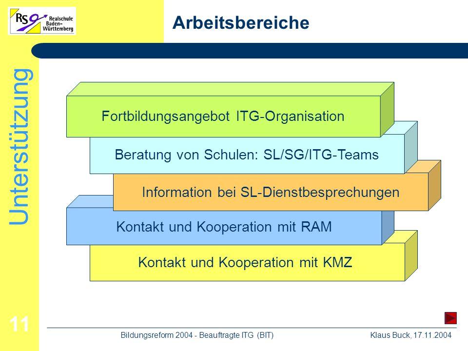 Unterstützung Klaus Buck, 17.11.2004Bildungsreform 2004 - Beauftragte ITG (BIT) 11 Arbeitsbereiche Kontakt und Kooperation mit KMZ Kontakt und Kooperation mit RAM Information bei SL-Dienstbesprechungen Beratung von Schulen: SL/SG/ITG-Teams Fortbildungsangebot ITG-Organisation