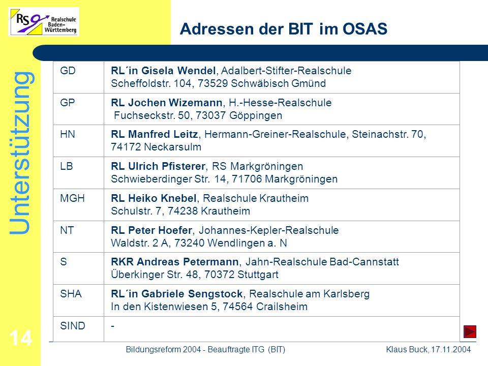 Unterstützung Klaus Buck, 17.11.2004Bildungsreform 2004 - Beauftragte ITG (BIT) 14 Adressen der BIT im OSAS GDRL´in Gisela Wendel, Adalbert-Stifter-Realschule Scheffoldstr.