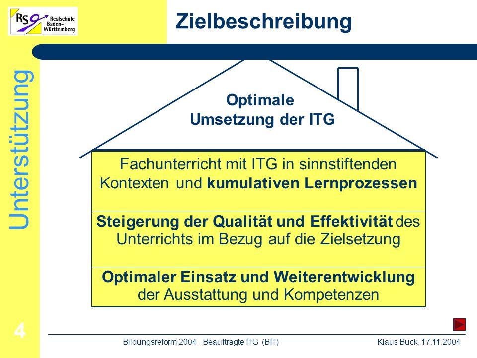 Unterstützung Klaus Buck, 17.11.2004Bildungsreform 2004 - Beauftragte ITG (BIT) 4 Zielbeschreibung Optimale Umsetzung der ITG Fachunterricht mit ITG in sinnstiftenden Kontexten und kumulativen Lernprozessen Steigerung der Qualität und Effektivität des Unterrichts im Bezug auf die Zielsetzung Optimaler Einsatz und Weiterentwicklung der Ausstattung und Kompetenzen