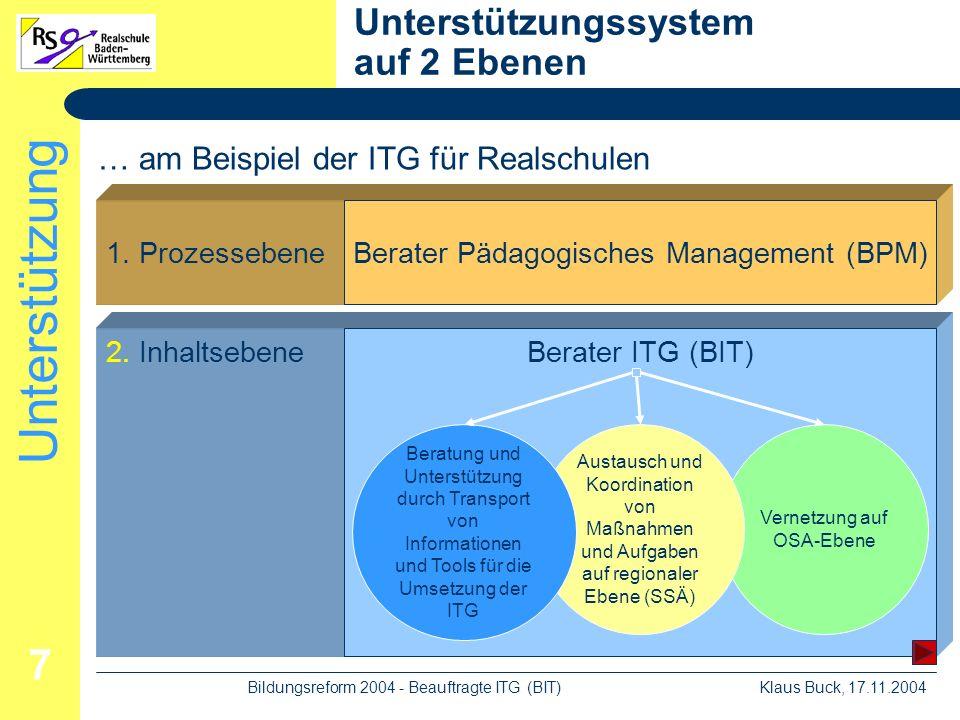 Unterstützung Klaus Buck, 17.11.2004Bildungsreform 2004 - Beauftragte ITG (BIT) 7 2.