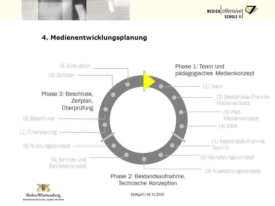 Stuttgart | 08.12.2005 4. Medienentwicklungsplanung Phase 1: Team und pädagogisches Medienkonzept Phase 2: Bestandsaufnahme, Technische Konzeption Pha