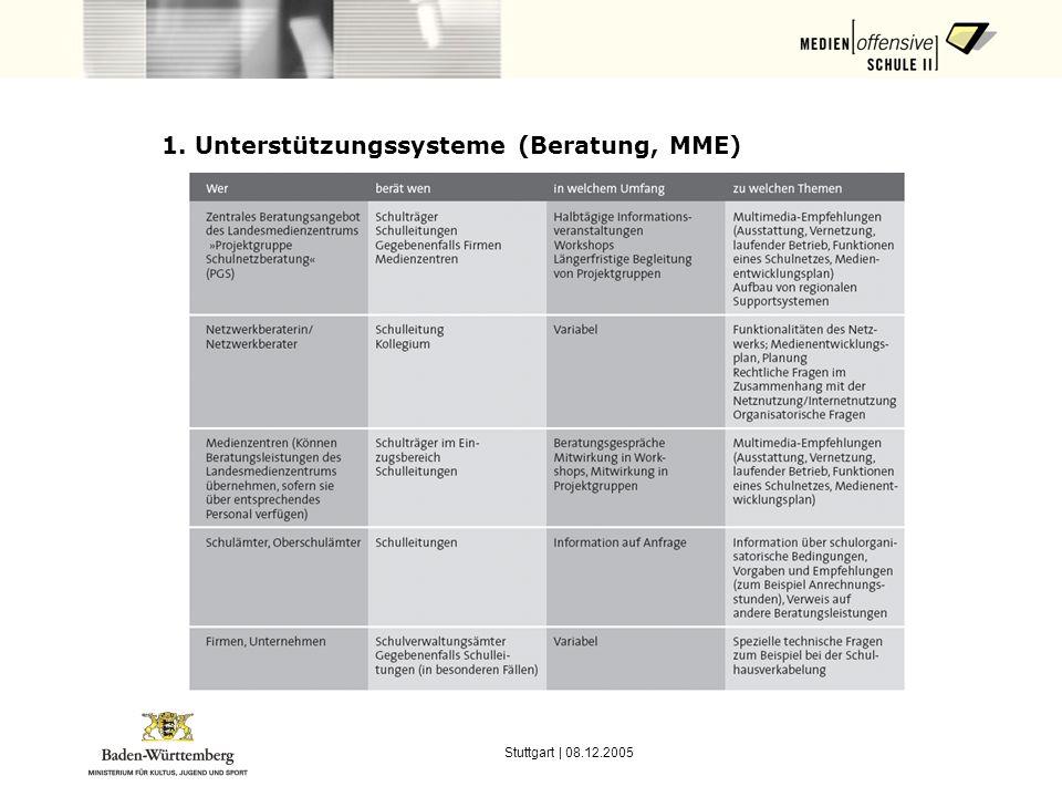 Stuttgart | 08.12.2005 1. Unterstützungssysteme (Beratung, MME)