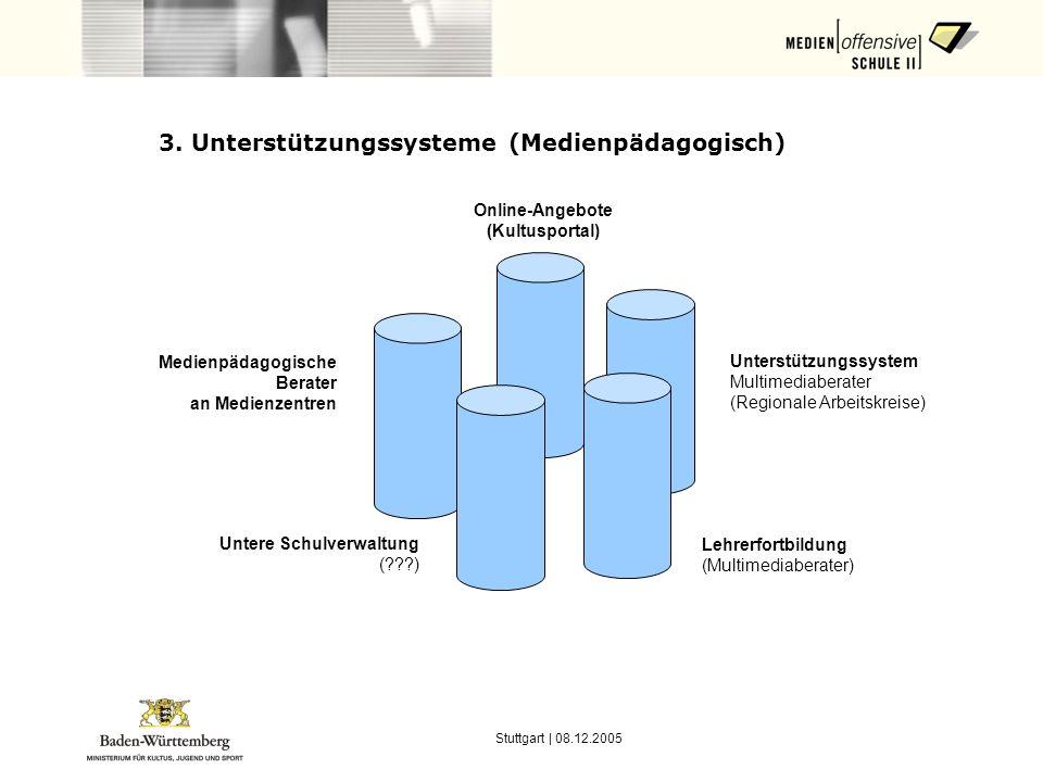 Stuttgart | 08.12.2005 3. Unterstützungssysteme (Medienpädagogisch) Untere Schulverwaltung (???) Medienpädagogische Berater an Medienzentren Online-An