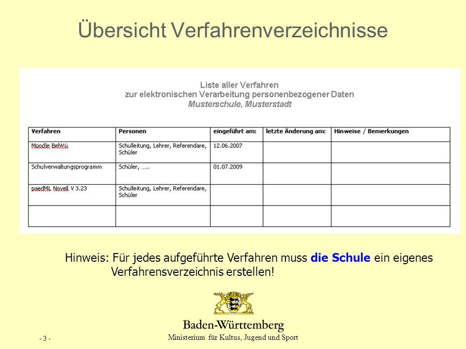 Ministerium für Kultus, Jugend und Sport - 3 - Übersicht Verfahrenverzeichnisse Hinweis: Für jedes aufgeführte Verfahren muss die Schule ein eigenes V