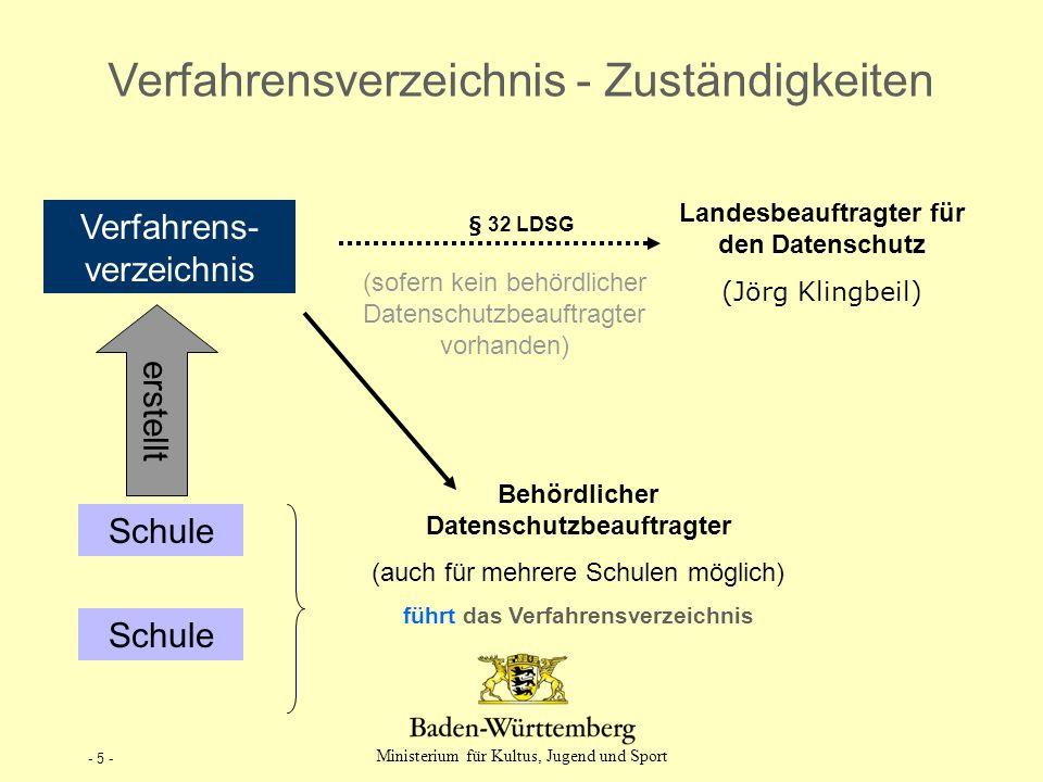 Ministerium für Kultus, Jugend und Sport - 5 - Landesbeauftragter für den Datenschutz (Jörg Klingbeil) Verfahrens- verzeichnis Behördlicher Datenschut