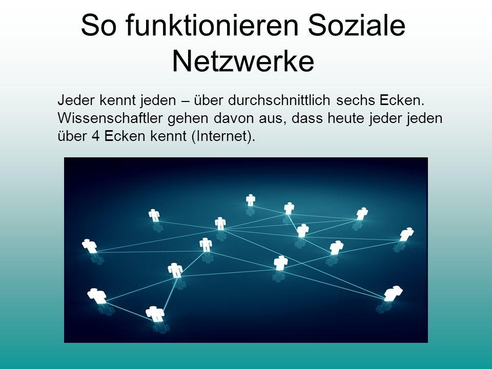 So funktionieren Soziale Netzwerke Jeder kennt jeden – über durchschnittlich sechs Ecken. Wissenschaftler gehen davon aus, dass heute jeder jeden über