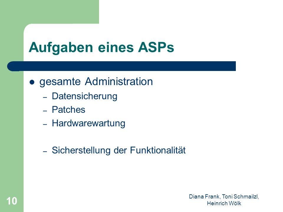Diana Frank, Toni Schmailzl, Heinrich Wölk 10 Aufgaben eines ASPs gesamte Administration – Datensicherung – Patches – Hardwarewartung – Sicherstellung