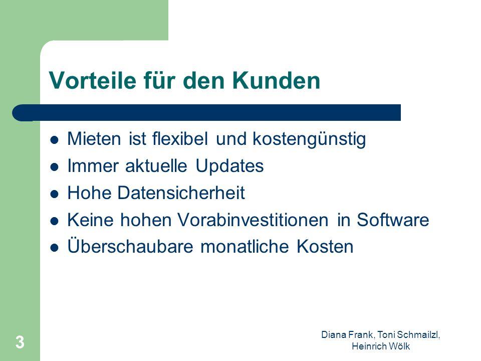 Diana Frank, Toni Schmailzl, Heinrich Wölk 3 Vorteile für den Kunden Mieten ist flexibel und kostengünstig Immer aktuelle Updates Hohe Datensicherheit