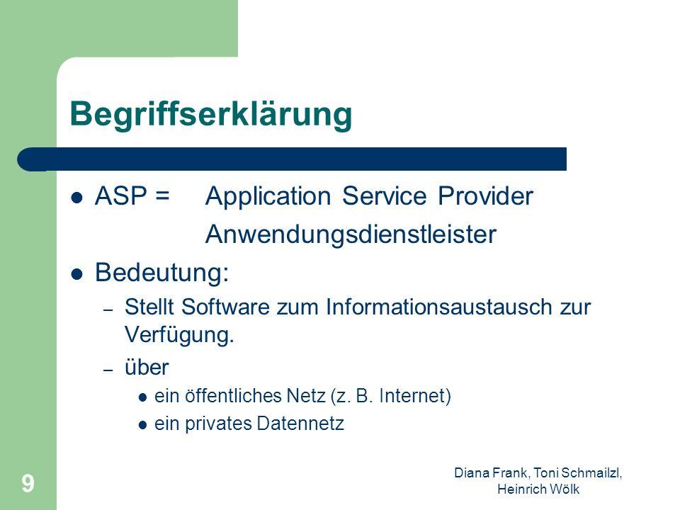 Diana Frank, Toni Schmailzl, Heinrich Wölk 9 Begriffserklärung ASP = Application Service Provider Anwendungsdienstleister Bedeutung: – Stellt Software