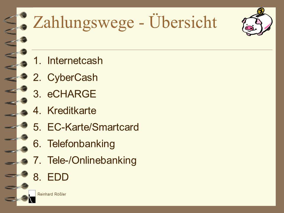 Reinhard Rößler Zahlungswege - Übersicht 1.Internetcash 2.CyberCash 3.eCHARGE 4.Kreditkarte 5.EC-Karte/Smartcard 6.Telefonbanking 7.Tele-/Onlinebankin