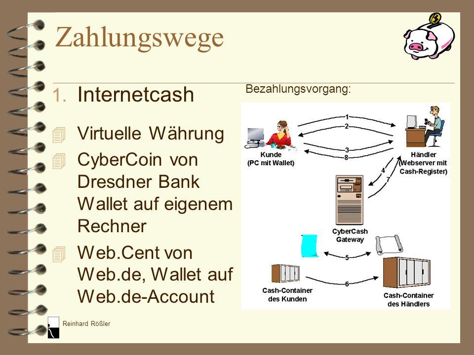 Reinhard Rößler 1. Internetcash 4 Virtuelle Währung 4 CyberCoin von Dresdner Bank Wallet auf eigenem Rechner 4 Web.Cent von Web.de, Wallet auf Web.de-