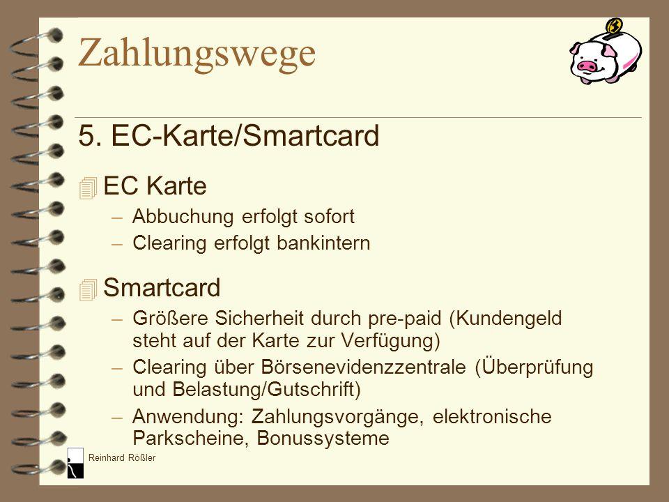 Reinhard Rößler 5. EC-Karte/Smartcard 4 EC Karte –Abbuchung erfolgt sofort –Clearing erfolgt bankintern 4 Smartcard –Größere Sicherheit durch pre-paid