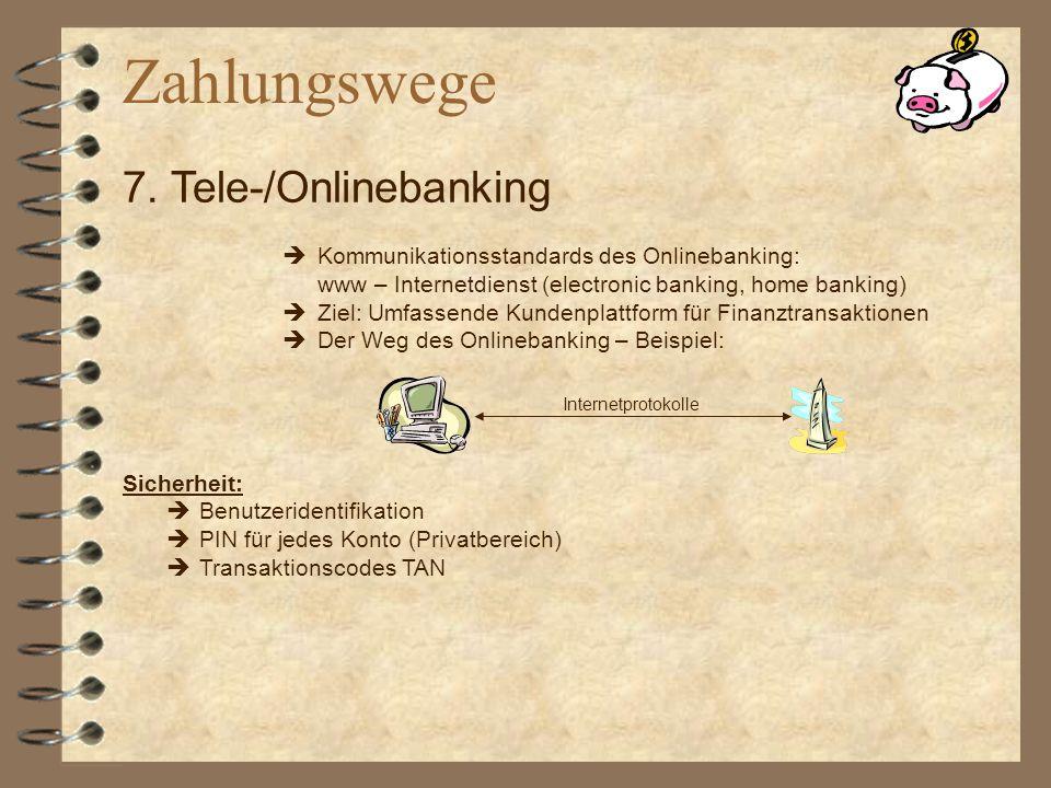 Kommunikationsstandards des Onlinebanking: www – Internetdienst (electronic banking, home banking) Ziel: Umfassende Kundenplattform für Finanztransakt