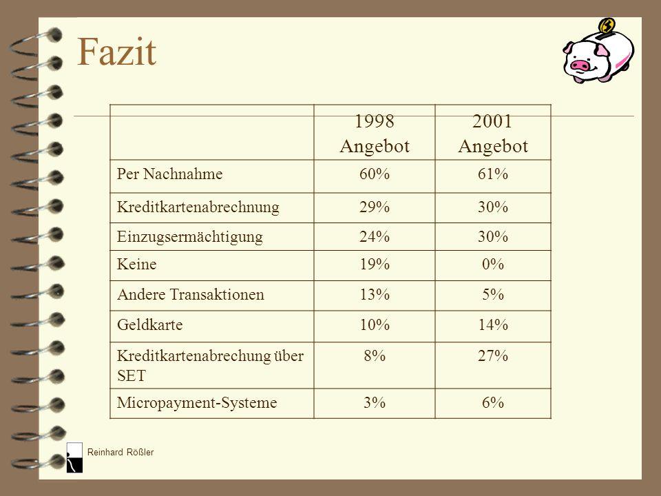 Reinhard Rößler 1998 Angebot 2001 Angebot Per Nachnahme60%61% Kreditkartenabrechnung29%30% Einzugsermächtigung24%30% Keine19%0% Andere Transaktionen13