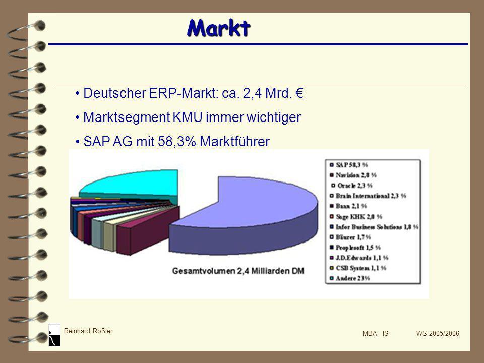 Reinhard Rößler MBA IS WS 2005/2006 Markt Deutscher ERP-Markt: ca. 2,4 Mrd. Marktsegment KMU immer wichtiger SAP AG mit 58,3% Marktführer