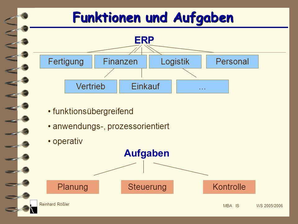 Reinhard Rößler MBA IS WS 2005/2006 Funktionen und Aufgaben ERP FertigungFinanzenLogistikPersonal VertriebEinkauf... funktionsübergreifend anwendungs-