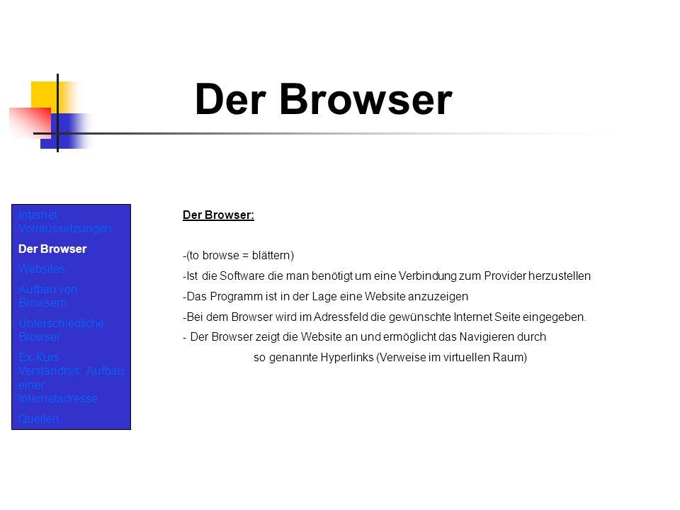 Internet Vorraussetzungen Der Browser Websites Aufbau von Browsern Unterschiedliche Browser Ex-Kurs Verständnis: Aufbau einer Internetadresse Quellen Websites Websites: - Jede Website ist anders aufgebaut.
