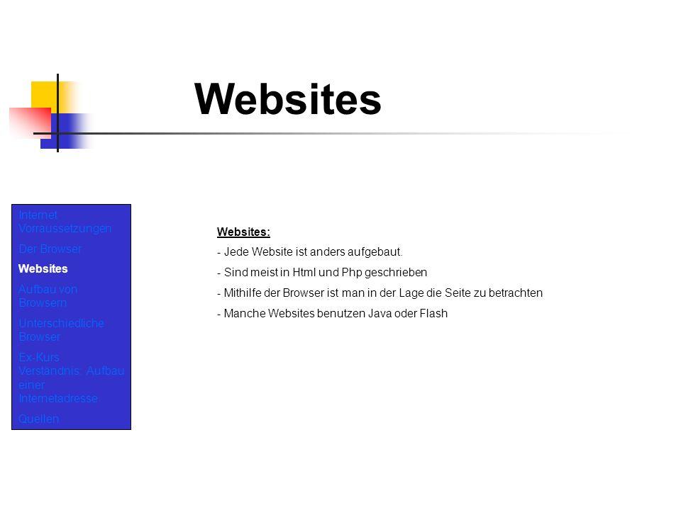 Internet Vorraussetzungen Der Browser Websites Aufbau von Browsern Unterschiedliche Browser Ex-Kurs Verständnis: Aufbau einer Internetadresse Quellen Aufbau von Browsern Aufbau eines Browsers (Beispiel Firefox)