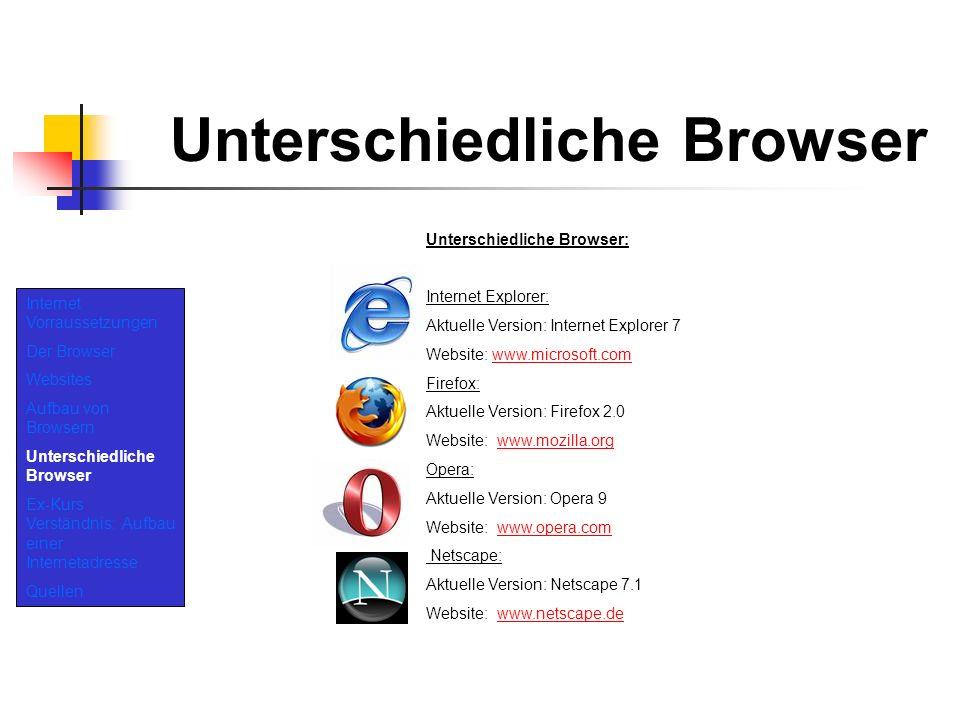 Internet Vorraussetzungen Der Browser Websites Aufbau von Browsern Unterschiedliche Browser Exkurs Verständnis: Aufbau einer Internetadresse Quellen Exkurs: Aufbau einer Internet Adresse (=> http) Exkurs Verständnis : Aufbau einer Internet Adresse: - Die Daten die man vom Internet Abruft müssen von Privatpersonen, Schulen, Behörden, etc.