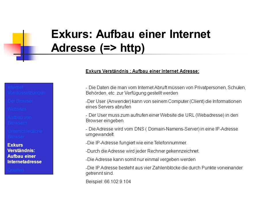 Internet Vorraussetzungen Der Browser Websites Aufbau von Browsern Unterschiedliche Browser Exkurs Verständnis: Aufbau einer Internetadresse Quellen E