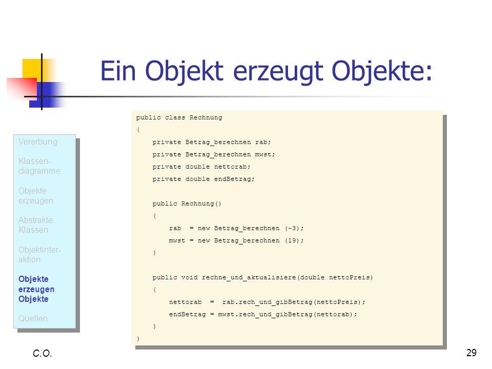 29 Ein Objekt erzeugt Objekte: C.O. public class Rechnung { private Betrag_berechnen rab; private Betrag_berechnen mwst; private double nettorab; priv