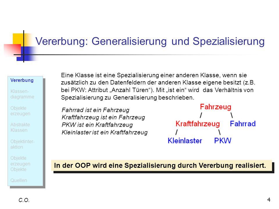 4 C.O. Vererbung: Generalisierung und Spezialisierung Eine Klasse ist eine Spezialisierung einer anderen Klasse, wenn sie zusätzlich zu den Datenfelde