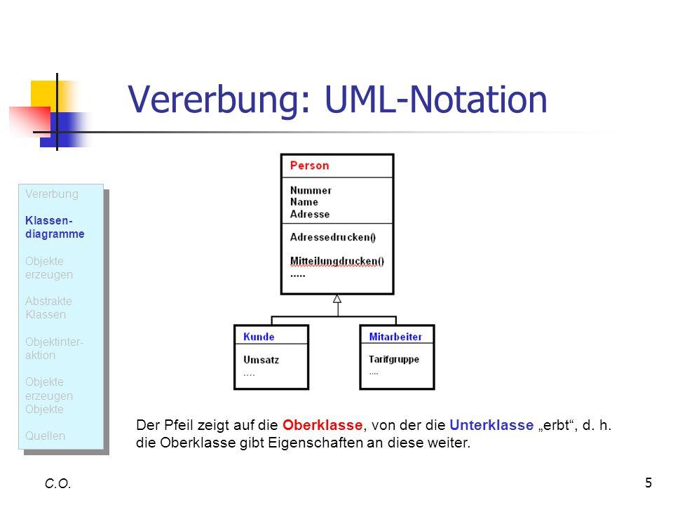 5 Vererbung: UML-Notation C.O. Der Pfeil zeigt auf die Oberklasse, von der die Unterklasse erbt, d. h. die Oberklasse gibt Eigenschaften an diese weit