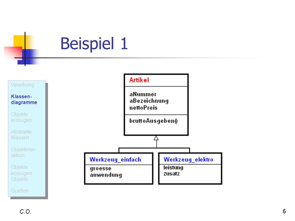 6 Beispiel 1 C.O. Vererbung Klassen- diagramme Objekte erzeugen Abstrakte Klassen Objektinter- aktion Objekte erzeugen Objekte Quellen Vererbung Klass