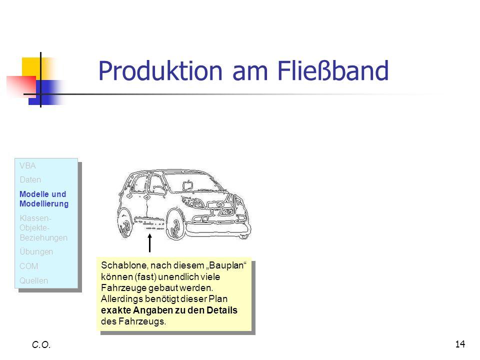 14 Produktion am Fließband C.O. Schablone, nach diesem Bauplan können (fast) unendlich viele Fahrzeuge gebaut werden. Allerdings benötigt dieser Plan