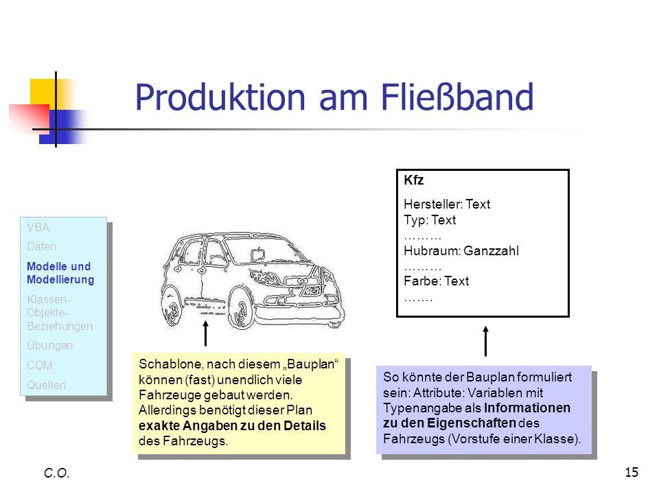 15 Produktion am Fließband C.O. Schablone, nach diesem Bauplan können (fast) unendlich viele Fahrzeuge gebaut werden. Allerdings benötigt dieser Plan