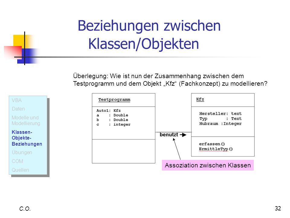 32 Beziehungen zwischen Klassen/Objekten C.O. Überlegung: Wie ist nun der Zusammenhang zwischen dem Testprogramm und dem Objekt Kfz (Fachkonzept) zu m