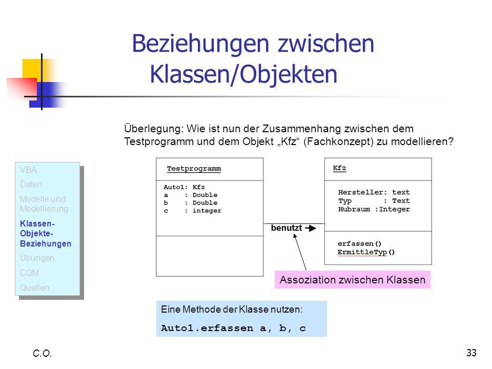 33 C.O. Überlegung: Wie ist nun der Zusammenhang zwischen dem Testprogramm und dem Objekt Kfz (Fachkonzept) zu modellieren? Assoziation zwischen Klass