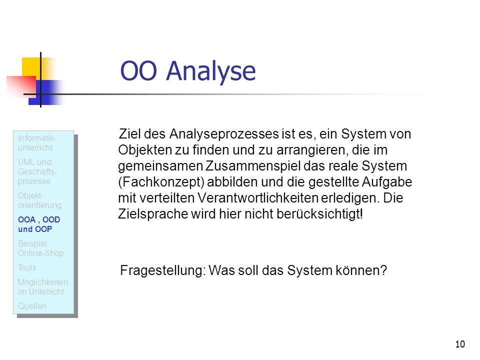 10 OO Analyse Ziel des Analyseprozesses ist es, ein System von Objekten zu finden und zu arrangieren, die im gemeinsamen Zusammenspiel das reale Syste