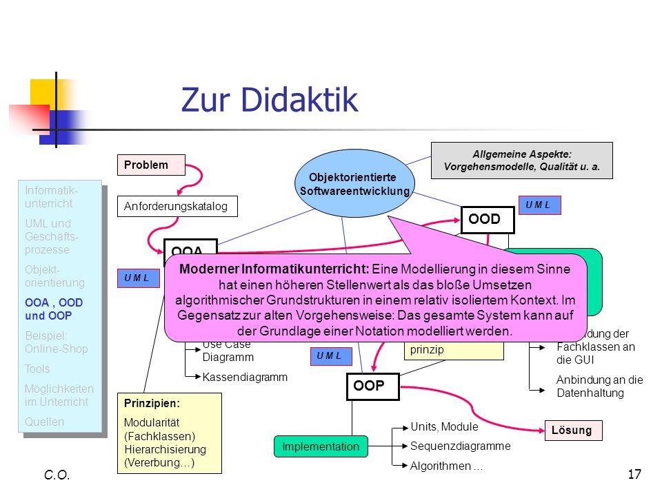 17 Zur Didaktik C.O. U M L Informatik- unterricht UML und Geschäfts- prozesse Objekt- orientierung OOA, OOD und OOP Beispiel: Online-Shop Tools Möglic