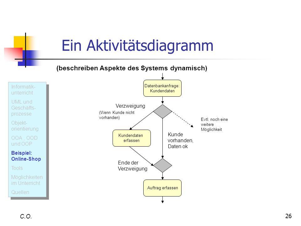 26 Ein Aktivitätsdiagramm C.O. Informatik- unterricht UML und Geschäfts- prozesse Objekt- orientierung OOA, OOD und OOP Beispiel: Online-Shop Tools Mö